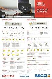 Turning Code Keys.pdf