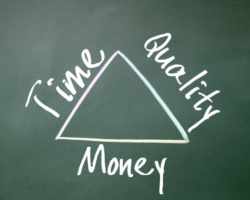 HQ_IMG_Time_Quality_Money_Triangle_Symbol_On_Blackboard.jpg