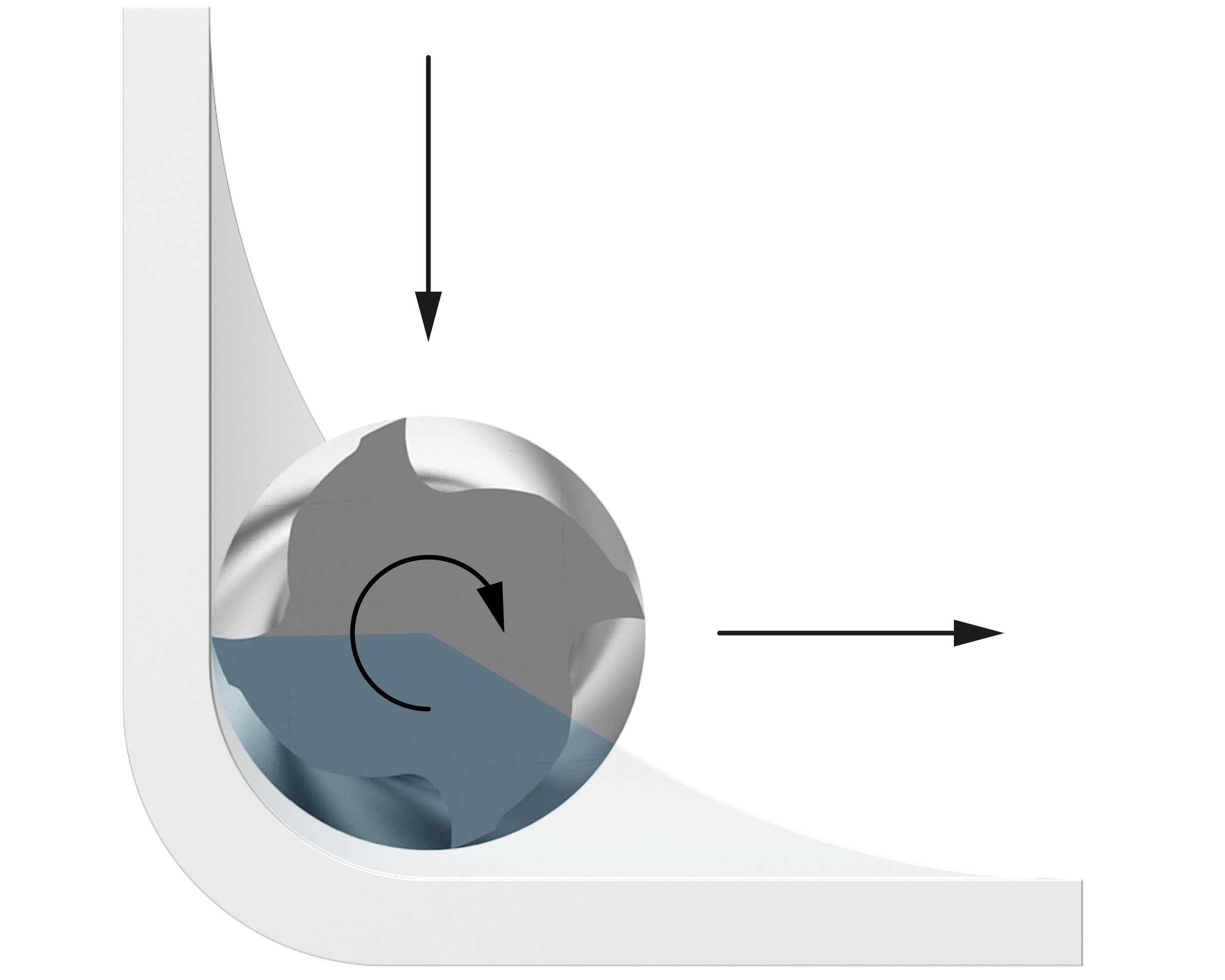 Dynamic Milling Arc of Contact